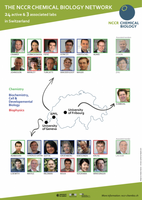 NCCR Chemical Biology network
